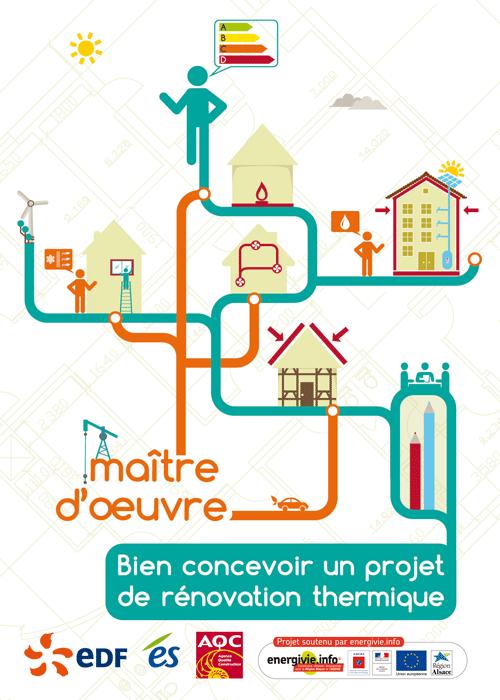 plaquette-concevoir-projet-renovation-thermique