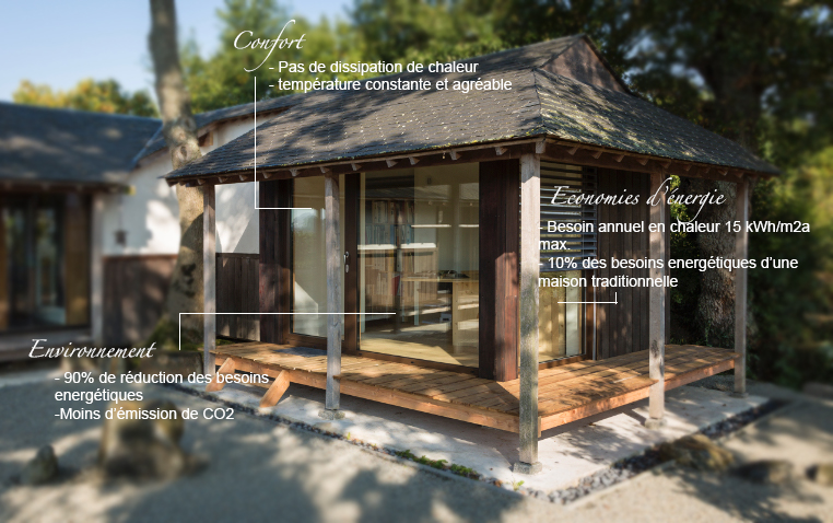 en bref les grands principes de la maison passive internorm. Black Bedroom Furniture Sets. Home Design Ideas