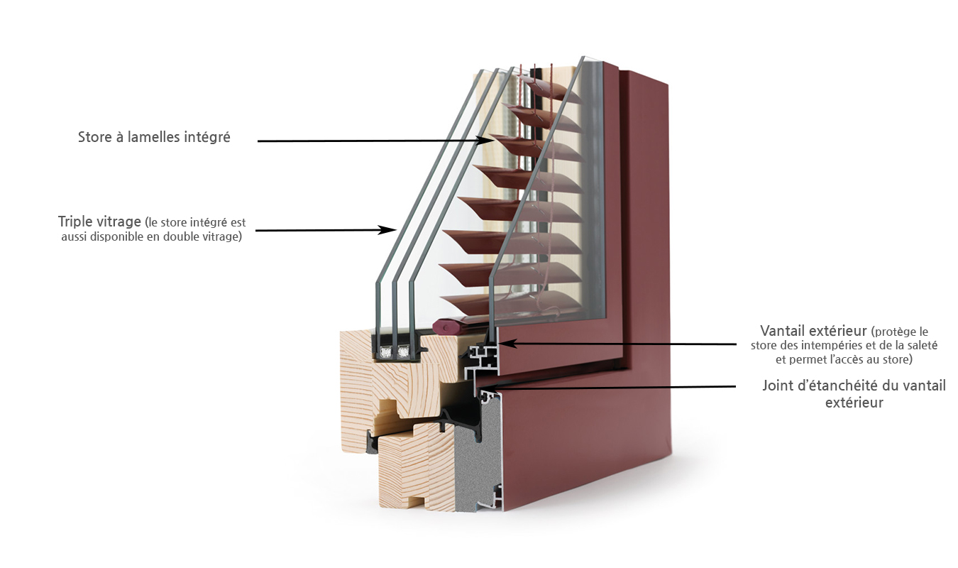 Le store compl ment id al de la fen tre internorm for Fenetre avec store integre