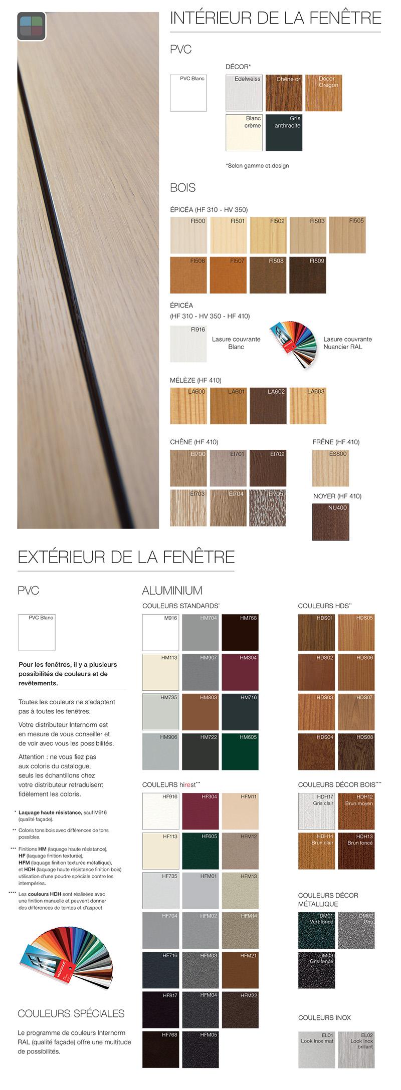 Couleur fenetre alu image n with couleur fenetre alu for Couleur fenetre
